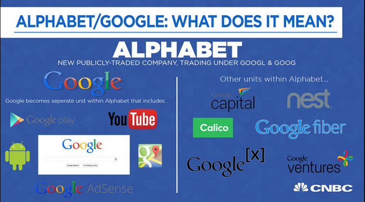 رسمياً.. جوجل تنضم إلى القابضة ألفابت