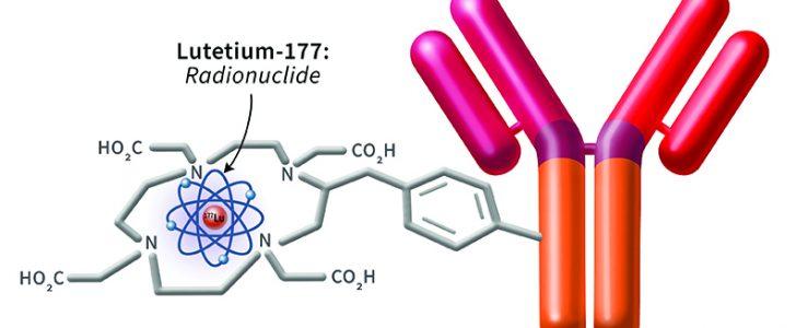 ما هو Lutetium-177 PSMA وكيفية علاجة ؟